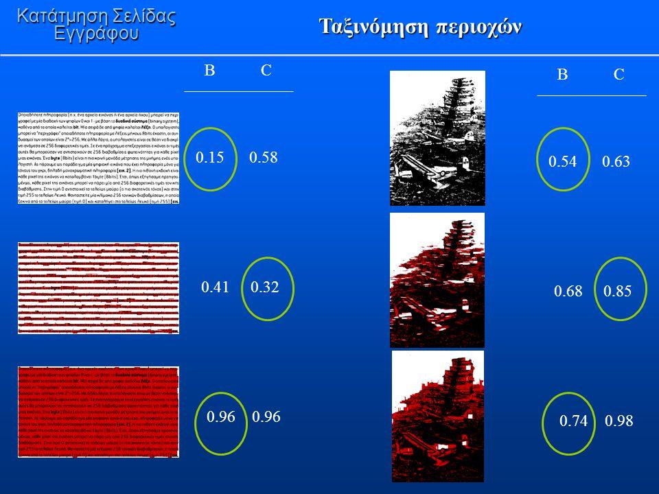 Ταξινόμηση περιοχών Κατάτμηση Σελίδας Εγγράφου B C 0.15 0.58 0.41 0.32 0.96 B C 0.54 0.63 0.68 0.85 0.74 0.98