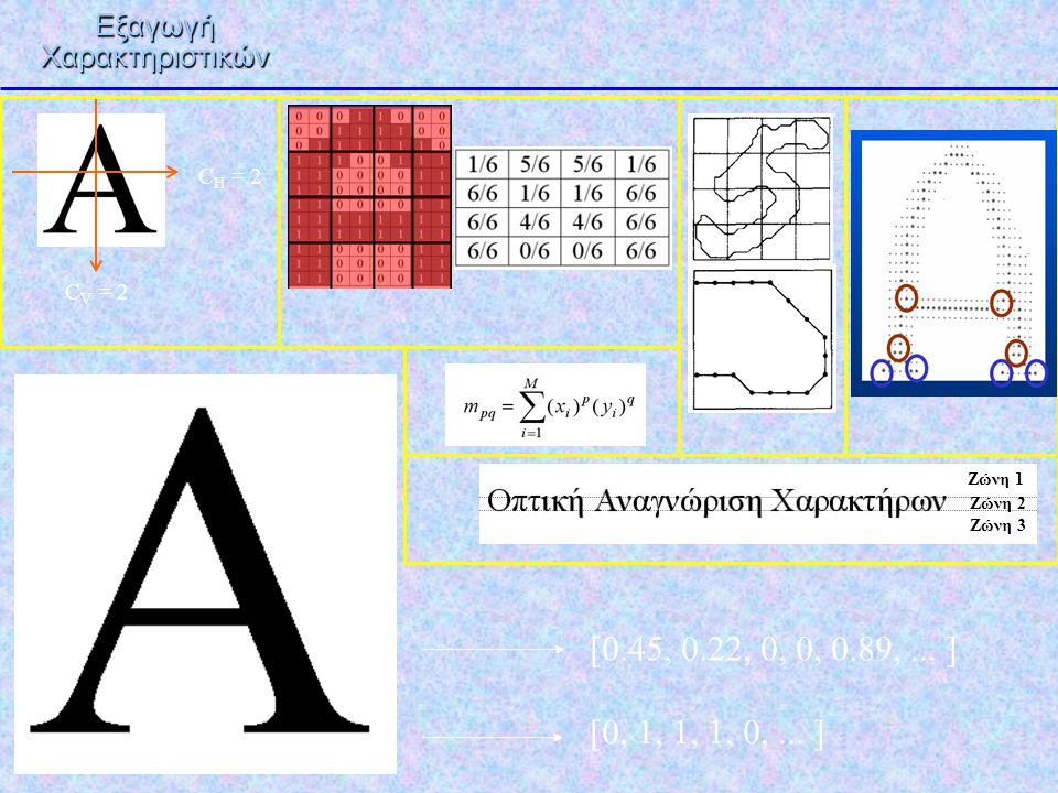 ΕξαγωγήΧαρακτηριστικών [0.45, 0.22, 0, 0, 0.89,... ] [0, 1, 1, 1, 0,... ] C H = 2 C V = 2 Ζώνη 1 Ζώνη 2 Ζώνη 3