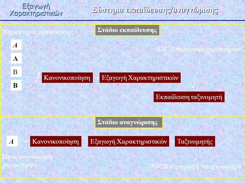 ΕξαγωγήΧαρακτηριστικών Α Α Β Β...... Εξαγωγή ΧαρακτηριστικώνΚανονικοποίηση Εκπαίδευση ταξινομητή Χαρακτήρες εκπαίδευσης ASCII περιγραφή χαρακτήρων Σύσ