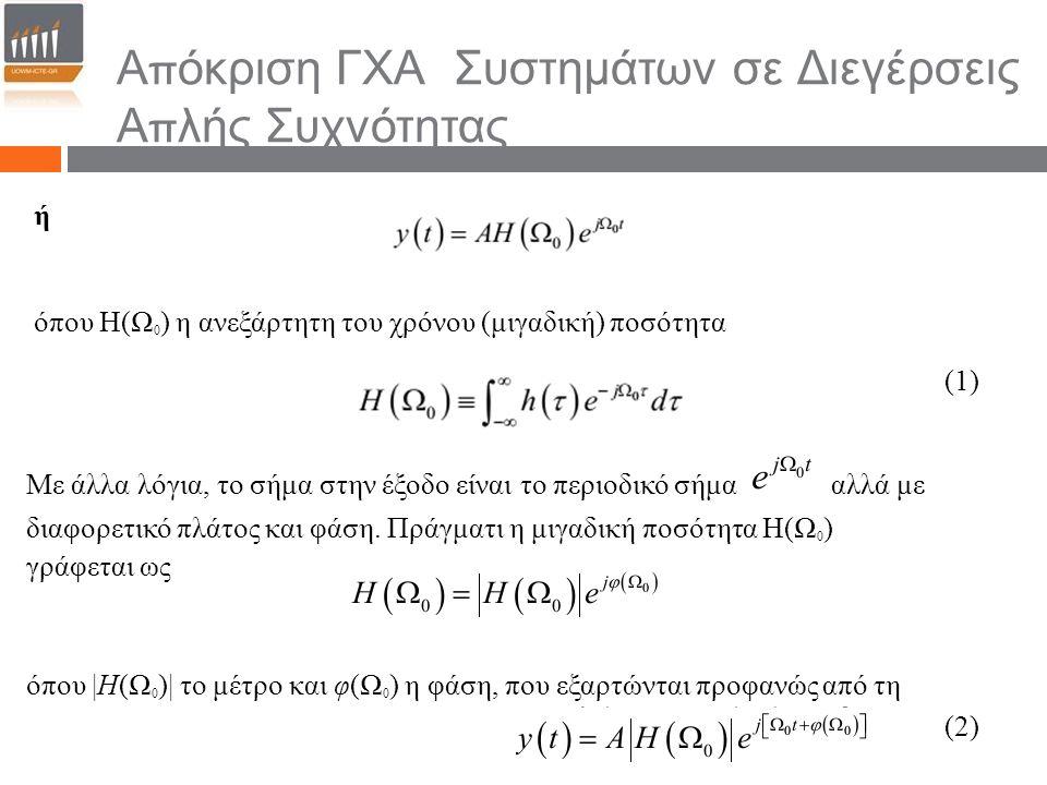 Απόκριση ΓΧΑ Συστημάτων σε Διεγέρσεις Απλής Συχνότητας ή όπου H(Ω 0 ) η ανεξάρτητη του χρόνου (μιγαδική) ποσότητα διαφορετικό πλάτος και φάση. Πράγματ