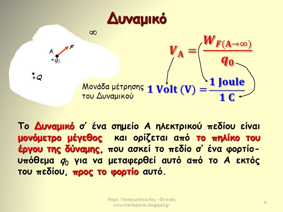 Μερκ.Παναγιωτόπουλος - Φυσικός www.merkopanas.blogspot.gr 25 3.