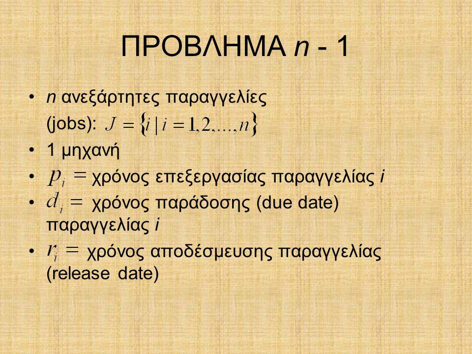ΠΡΟΒΛΗΜΑ n - 1 n ανεξάρτητες παραγγελίες (jobs): 1 μηχανή χρόνος επεξεργασίας παραγγελίας i χρόνος παράδοσης (due date) παραγγελίας i χρόνος αποδέσμευ