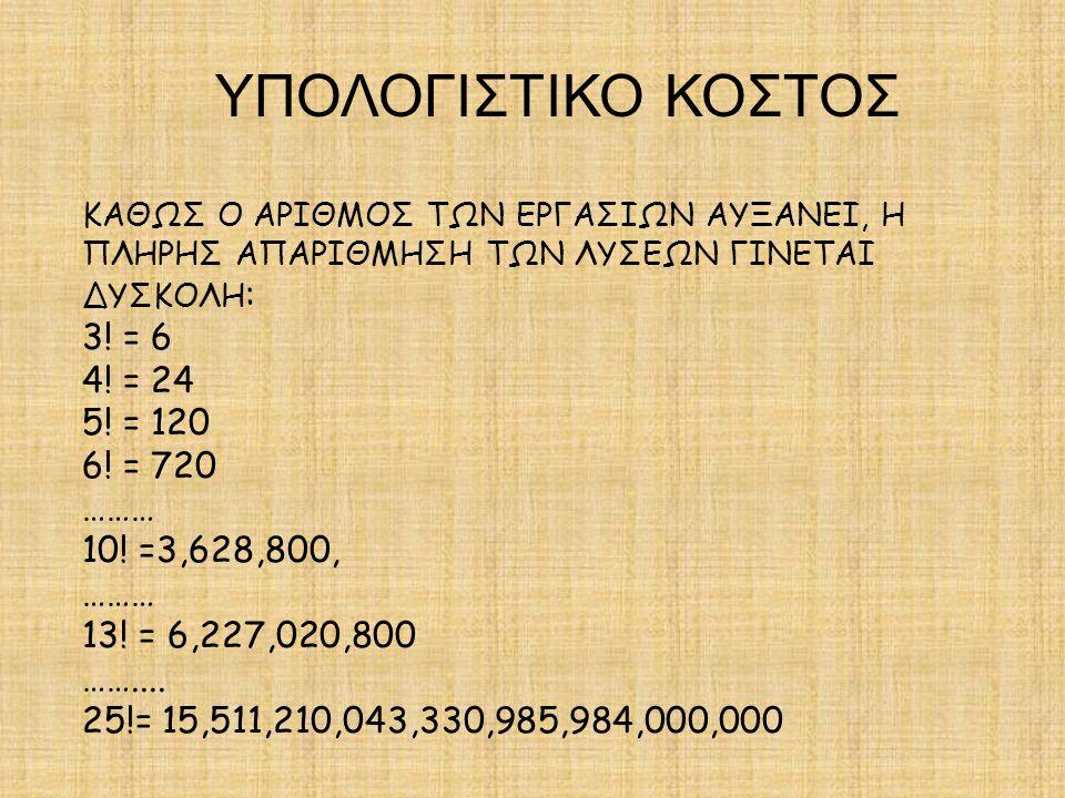 ΥΠΟΛΟΓΙΣΤΙΚΟ ΚΟΣΤΟΣ ΚΑΘΩΣ Ο ΑΡΙΘΜΟΣ ΤΩΝ ΕΡΓΑΣΙΩΝ ΑΥΞΑΝΕΙ, Η ΠΛΗΡΗΣ ΑΠΑΡΙΘΜΗΣΗ ΤΩΝ ΛΥΣΕΩΝ ΓΙΝΕΤΑΙ ΔΥΣΚΟΛΗ : 3! = 6 4! = 24 5! = 120 6! = 720 ……… 10! =3