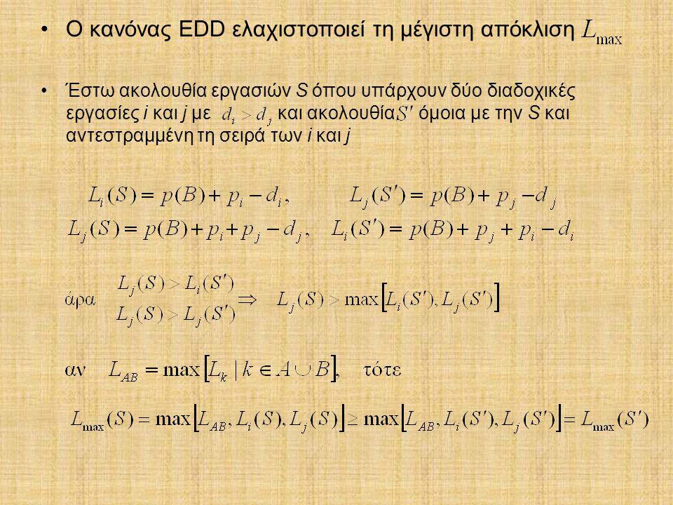 O κανόνας EDD ελαχιστοποιεί τη μέγιστη απόκλιση Έστω ακολουθία εργασιών S όπου υπάρχουν δύο διαδοχικές εργασίες i και j με και ακολουθία όμοια με την