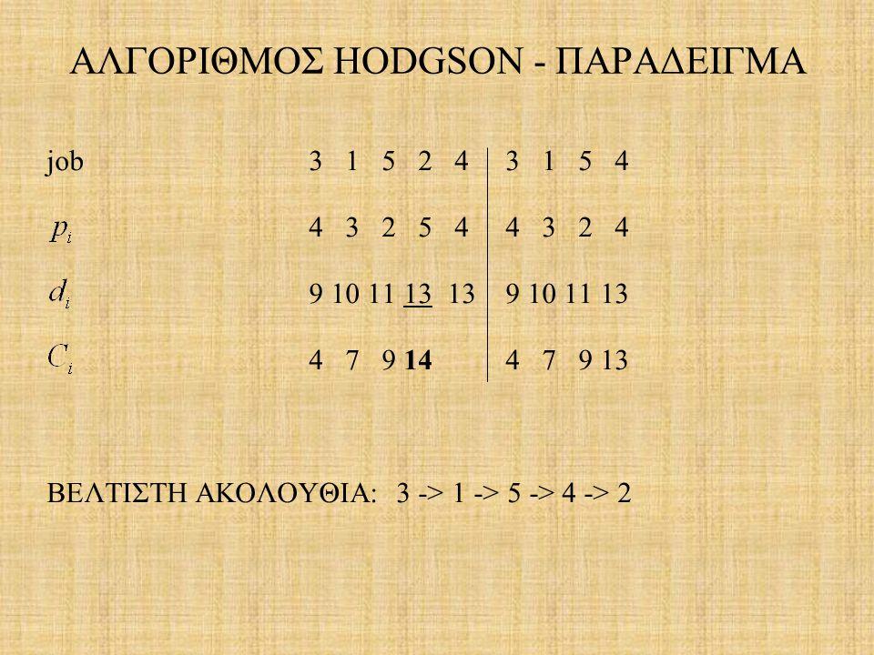 job3 1 5 2 4 3 1 5 4 4 3 2 5 4 4 3 2 4 9 10 11 13 13 9 10 11 13 4 7 9 14 4 7 9 13 ΒΕΛΤΙΣΤΗ ΑΚΟΛΟΥΘΙΑ: 3 -> 1 -> 5 -> 4 -> 2 ΑΛΓΟΡΙΘΜΟΣ HODGSON - ΠΑΡΑΔ