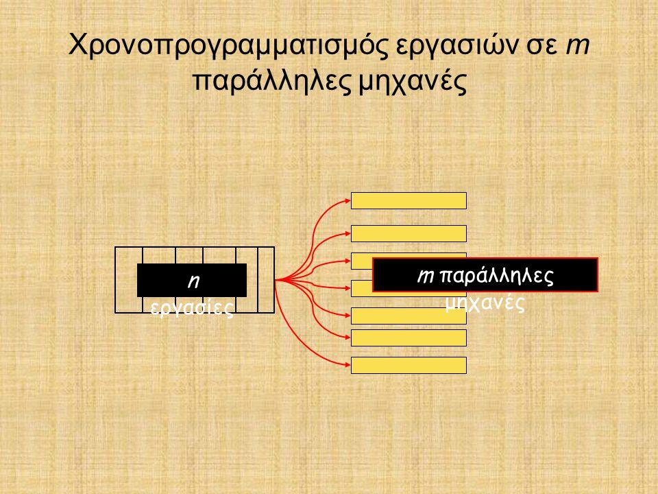 Χρονοπρογραμματισμός εργασιών σε m παράλληλες μηχανές m παράλληλες μηχανές n εργασίες
