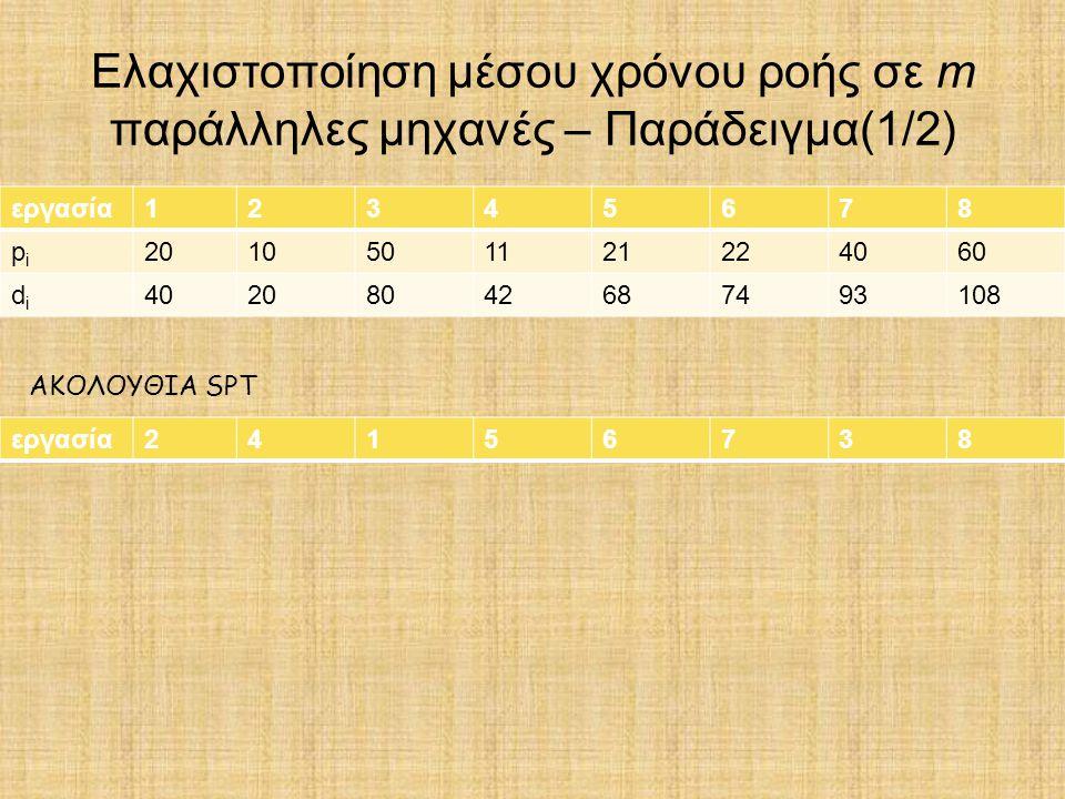 Ελαχιστοποίηση μέσου χρόνου ροής σε m παράλληλες μηχανές – Παράδειγμα(1/2) εργασία12345678 pipi 2010501121224060 didi 40208042687493108 ΑΚΟΛΟΥΘΙΑ SPT