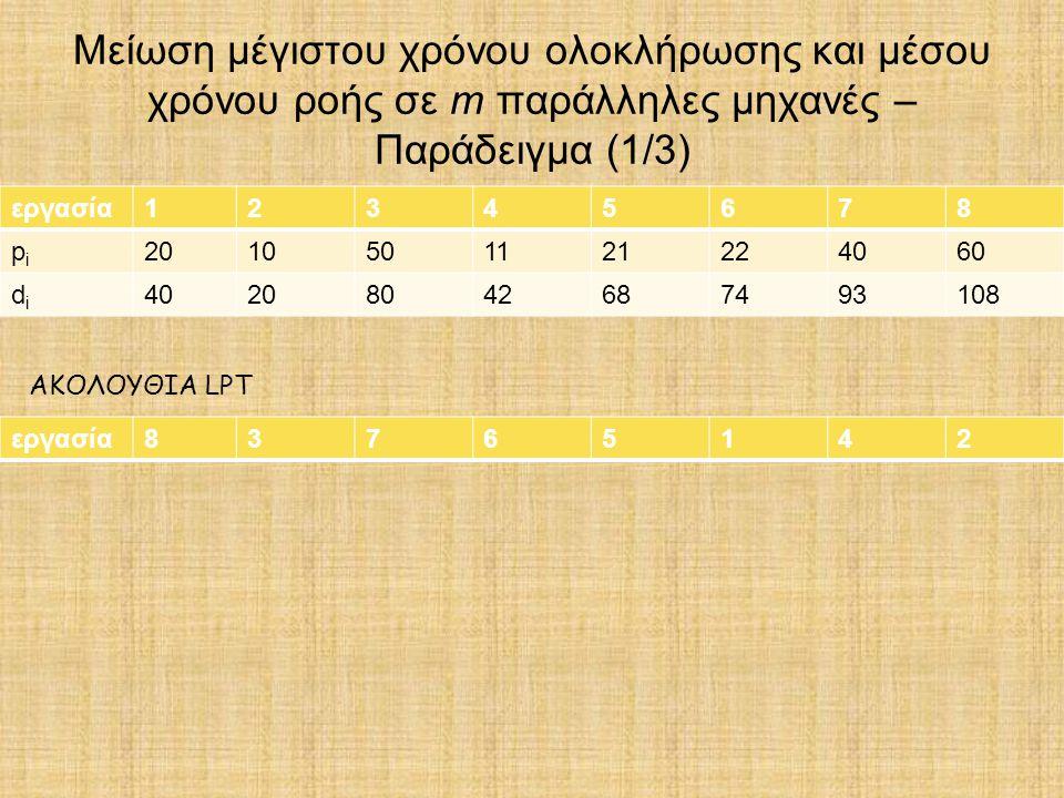 Mείωση μέγιστου χρόνου ολοκλήρωσης και μέσου χρόνου ροής σε m παράλληλες μηχανές – Παράδειγμα (1/3) εργασία12345678 pipi 2010501121224060 didi 4020804