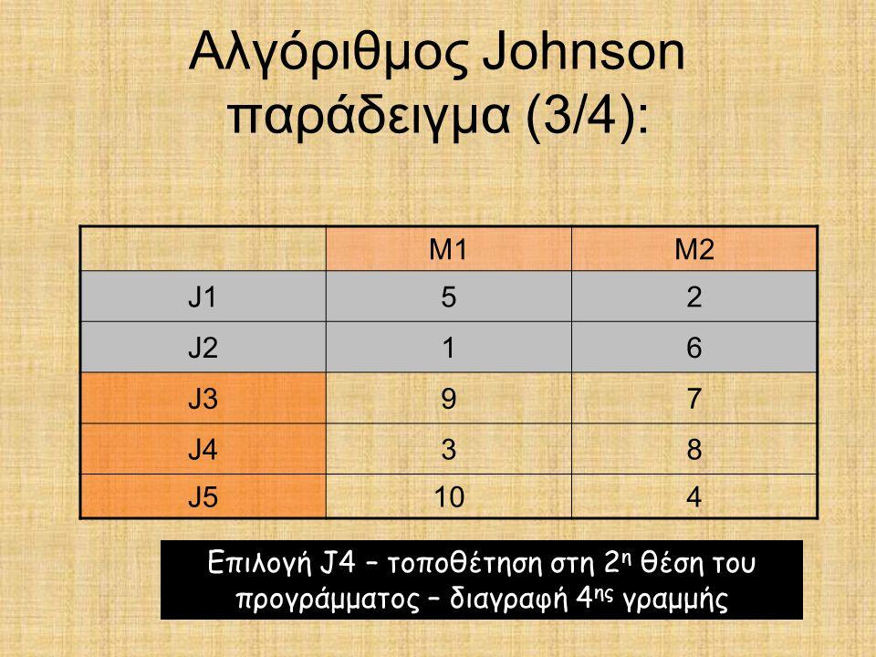 Αλγόριθμος Johnson παράδειγμα (3/4): M1M2 J152 J216 J397 J438 J5104 Επιλογή J4 – τοποθέτηση στη 2 η θέση του προγράμματος – διαγραφή 4 ης γραμμής