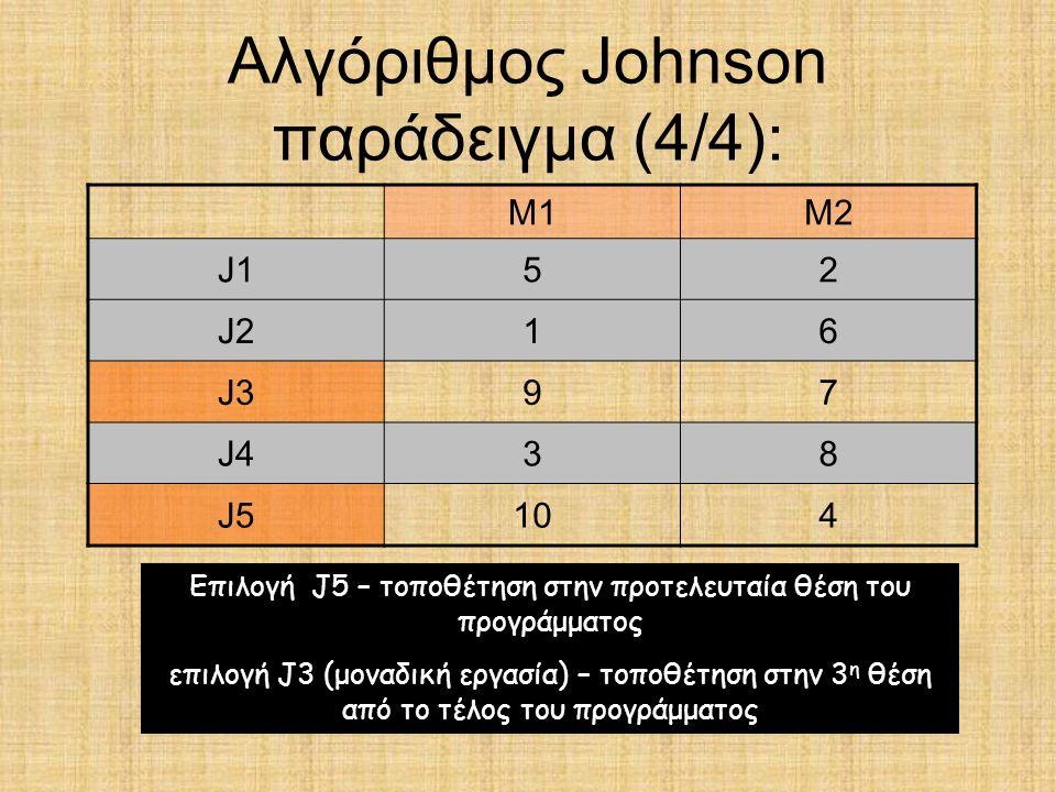 Αλγόριθμος Johnson παράδειγμα (4/4): M1M2 J152 J216 J397 J438 J5104 Επιλογή J5 – τοποθέτηση στην προτελευταία θέση του προγράμματος επιλογή J3 (μοναδι