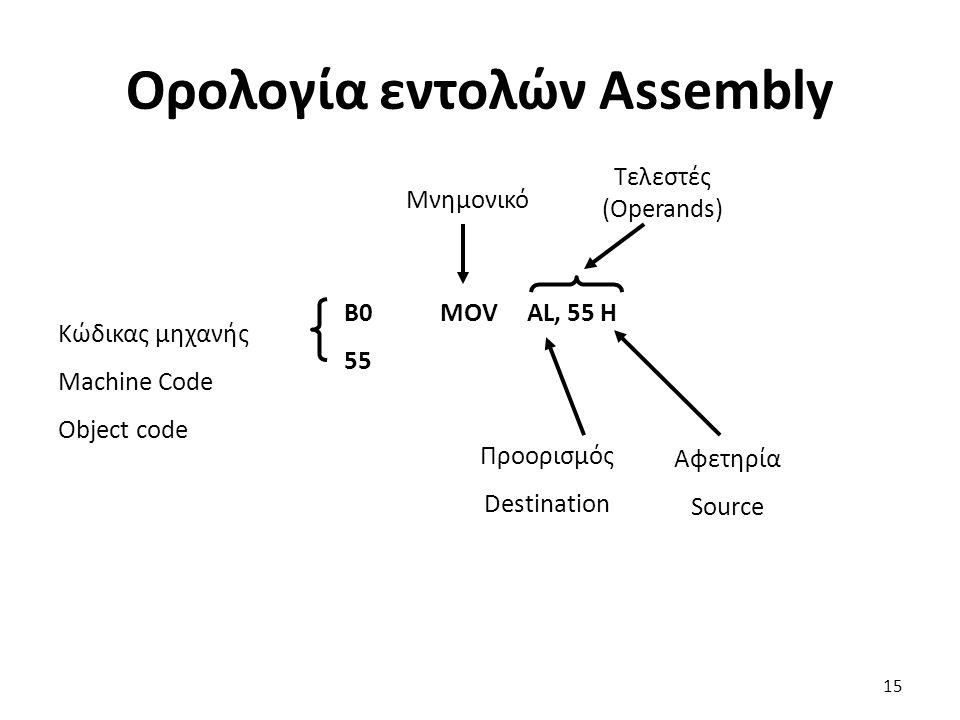 Ορολογία εντολών Assembly Κώδικας μηχανής Machine Code Object code 15 B0MOV AL, 55 H 55 Μνημονικό Τελεστές (Operands) Προορισμός Destination Αφετηρία