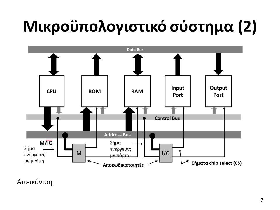 Μικροϋπολογιστικό σύστημα (2) Απεικόνιση 7