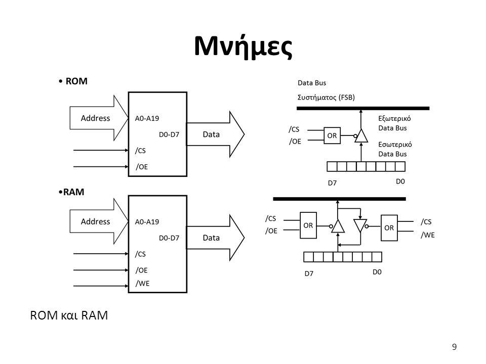 ROM και RAM 9 Μνήμες