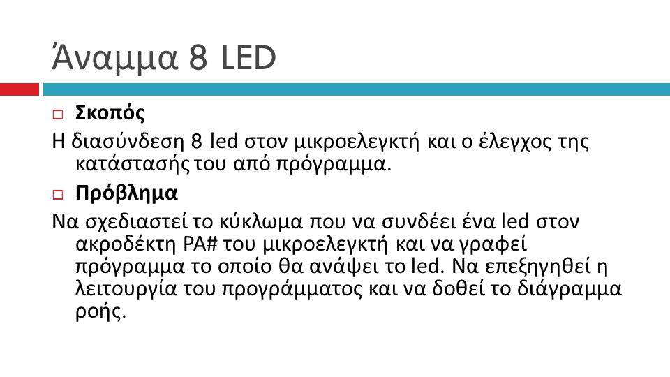 Άναμμα 8 LED  Σκοπός Η διασύνδεση 8 led στον μικροελεγκτή και ο έλεγχος της κατάστασής του από πρόγραμμα.