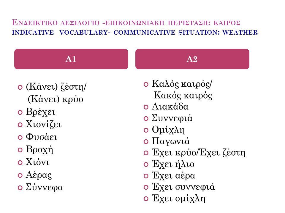 Ε ΝΔΕΙΚΤΙΚΟ ΛΕΞΙΛΟΓΙΟ - ΕΠΙΚΟΙΝΩΝΙΑΚΗ ΠΕΡΙΣΤΑΣΗ : ΚΑΙΡΟΣ INDICATIVE VOCABULARY - COMMUNICATIVE SITUATION : WEATHER Α1 (Κάνει) ζέστη/ (Κάνει) κρύο Βρέχ