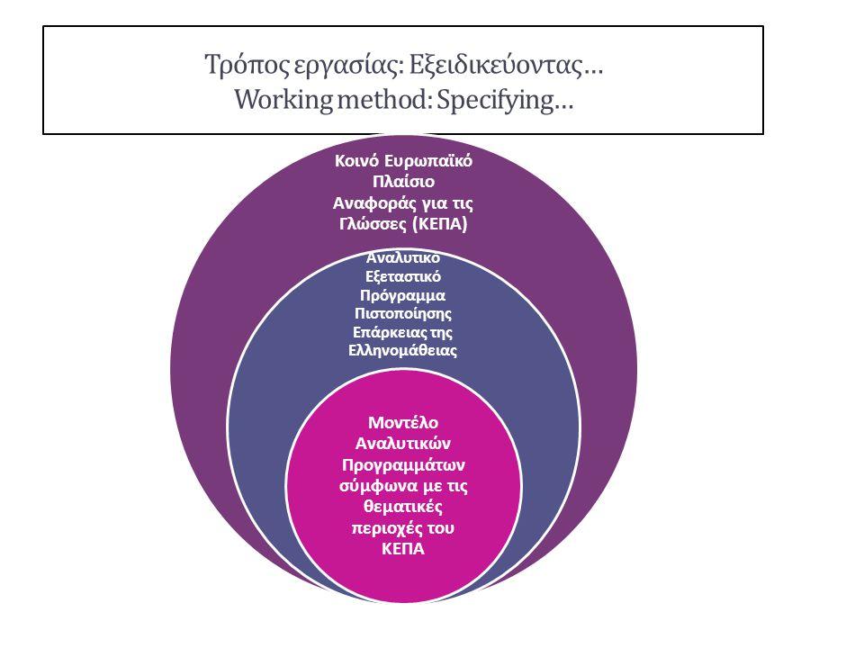Τρόπος εργασίας: Εξειδικεύοντας… Working method: Specifying… Κοινό Ευρωπαϊκό Πλαίσιο Αναφοράς για τις Γλώσσες (ΚΕΠΑ) Αναλυτικό Εξεταστικό Πρόγραμμα Πι