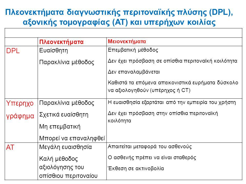 Πλεονεκτήματα διαγνωστικής περιτοναϊκής πλύσης (DPL), αξονικής τομογραφίας (ΑΤ) και υπερήχων κοιλίας Πλεονεκτήματα Μειονεκτήματα DPL Ευαίσθητη Παρακλί