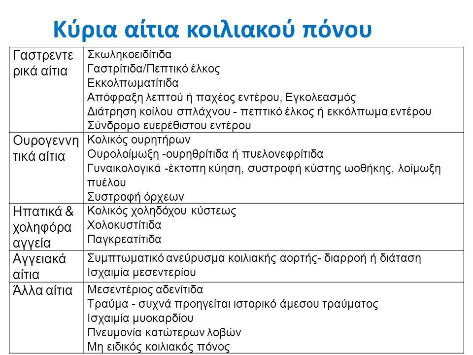 Αίτια διάρροιας  Cl Difficile  Campylobacter  Salmonella κλπ Νόσος του Crohn Ελκώδης κολίτιδα Ισχαιμική κολίτιδα Μετακτινική κολίτιδα Σκωληκοειδίτιδα Εκκολπωματίτιδα ΛοιμώδηΜη Λοιμώδη