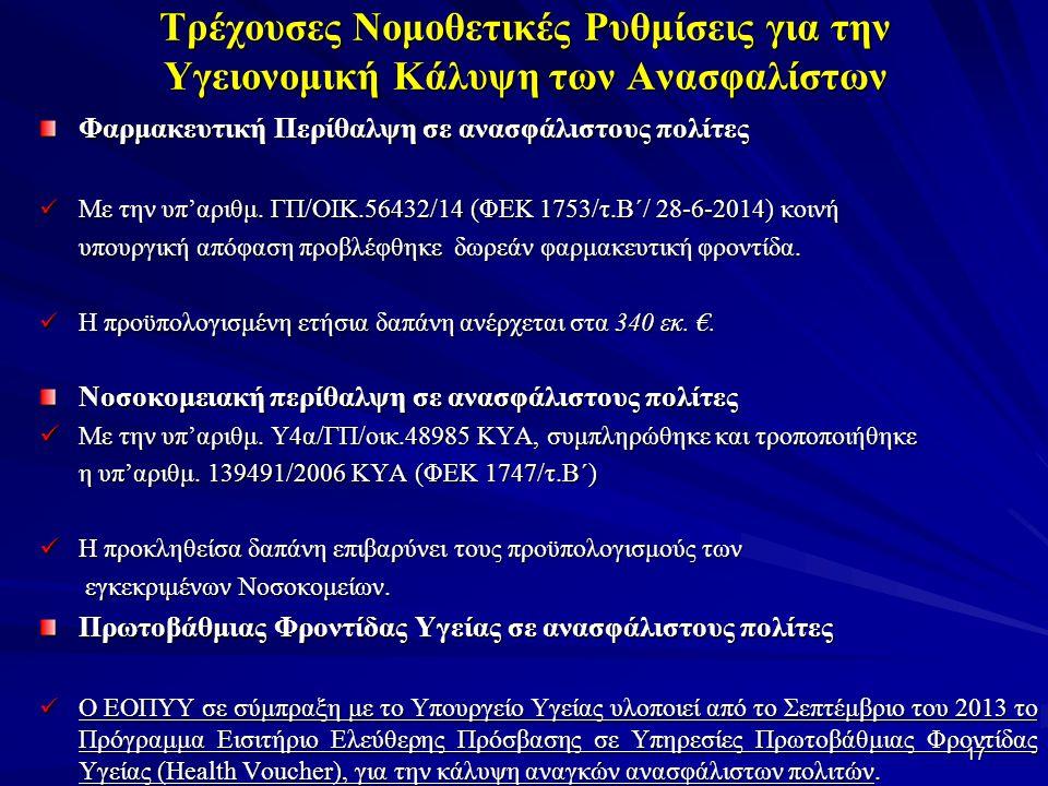 Τρέχουσες Νομοθετικές Ρυθμίσεις για την Υγειονομική Κάλυψη των Ανασφαλίστων Φαρμακευτική Περίθαλψη σε ανασφάλιστους πολίτες Με την υπ'αριθμ.
