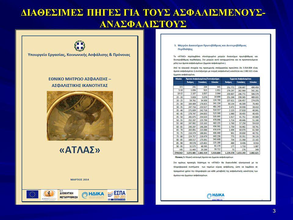 ΔΙΑΘΕΣΙΜΕΣ ΠΗΓΕΣ ΓΙΑ ΤΟΥΣ ΑΣΦΑΛΙΣΜΕΝΟΥΣ- ΑΝΑΣΦΑΛΙΣΤΟΥΣ 3
