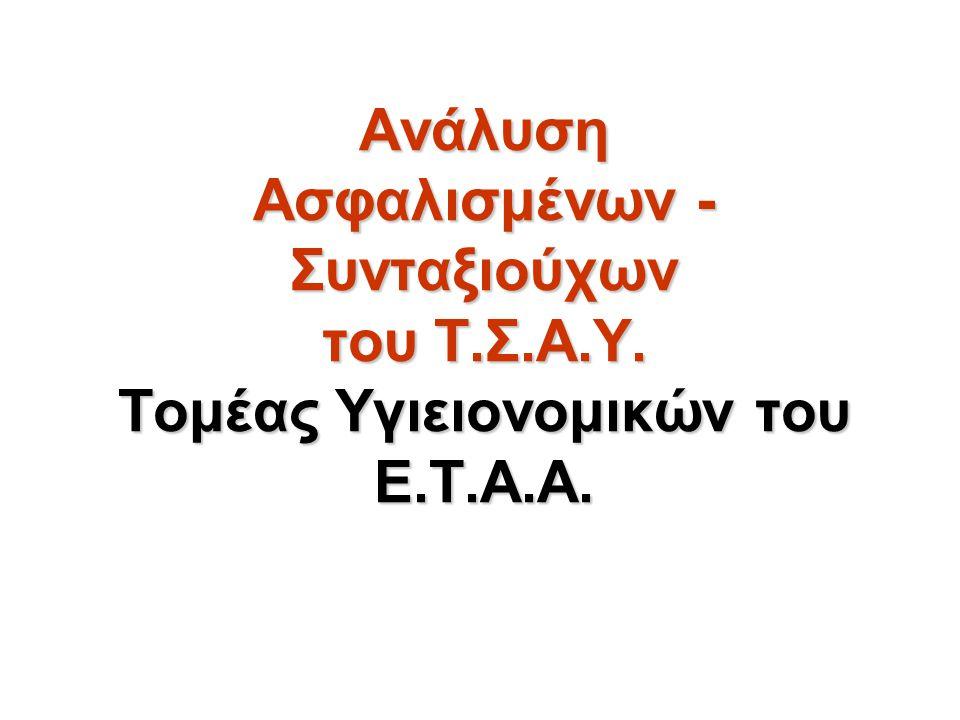 Ανάλυση Ασφαλισμένων - Συνταξιούχων του Τ.Σ.Α.Υ. Τομέας Υγιειονομικών του Ε.Τ.Α.Α.
