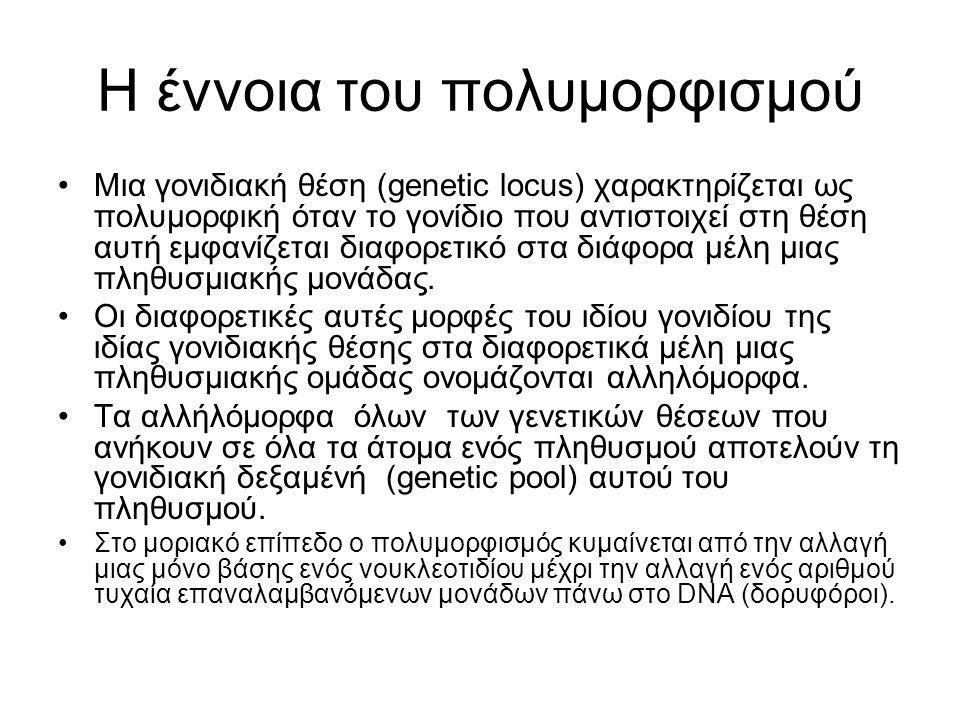 Η έννοια του πολυμορφισμού Μια γονιδιακή θέση (genetic locus) χαρακτηρίζεται ως πολυμορφική όταν το γονίδιο που αντιστοιχεί στη θέση αυτή εμφανίζεται