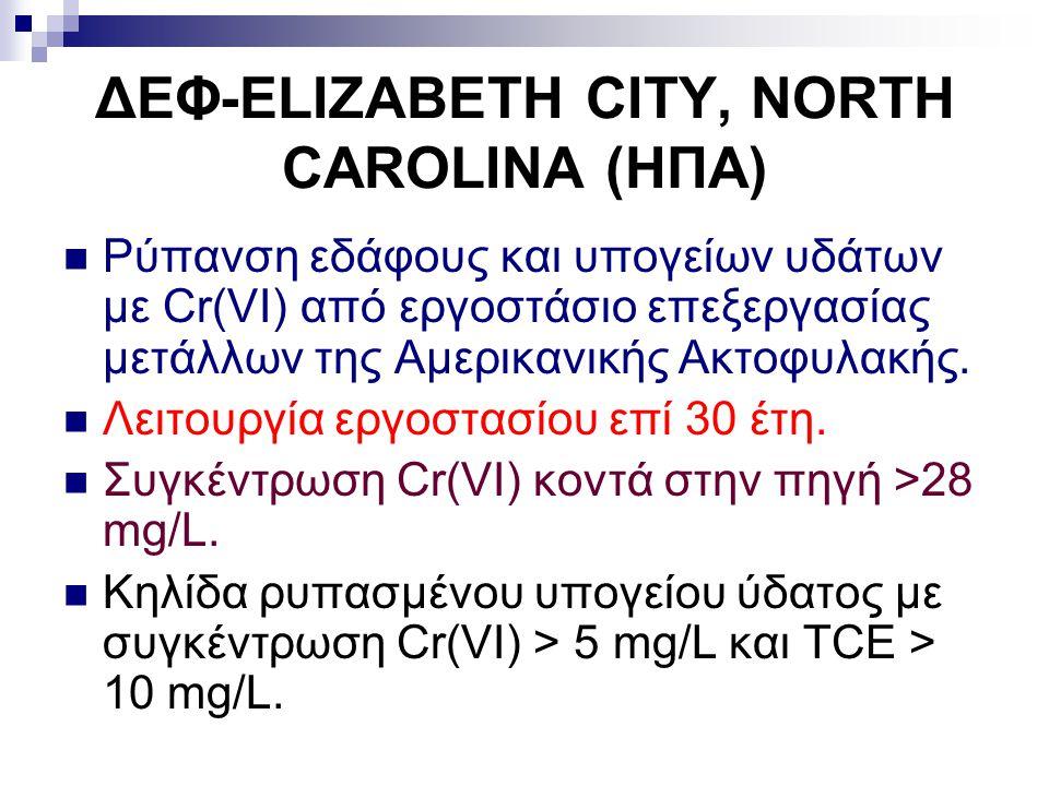 ΔΕΦ-ELIZABETH CITY, NORTH CAROLINA (ΗΠΑ) Ρύπανση εδάφους και υπογείων υδάτων με Cr(VI) από εργοστάσιο επεξεργασίας μετάλλων της Αμερικανικής Ακτοφυλακ