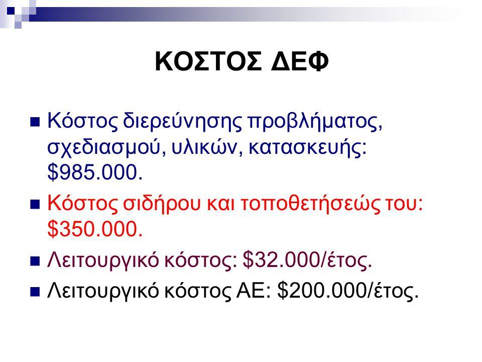 ΚΟΣΤΟΣ ΔΕΦ Κόστος διερεύνησης προβλήματος, σχεδιασμού, υλικών, κατασκευής: $985.000. Κόστος σιδήρου και τοποθετήσεώς του: $350.000. Λειτουργικό κόστος