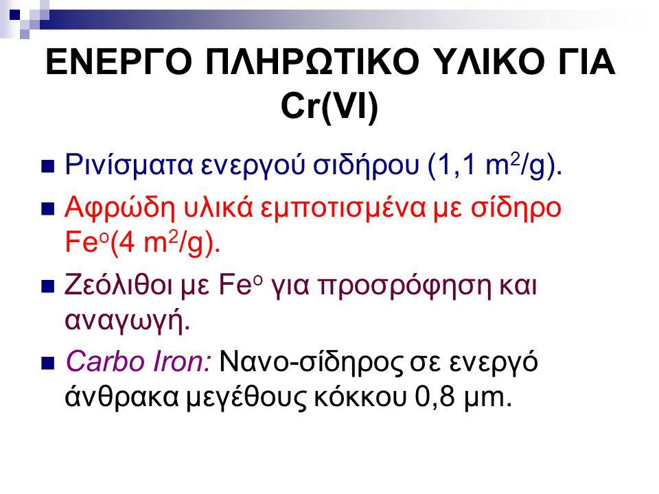 ΕΝΕΡΓΟ ΠΛΗΡΩΤΙΚΟ ΥΛΙΚΟ ΓΙΑ Cr(VI) Ρινίσματα ενεργού σιδήρου (1,1 m 2 /g). Αφρώδη υλικά εμποτισμένα με σίδηρο Fe o (4 m 2 /g). Ζεόλιθοι με Fe o για προ