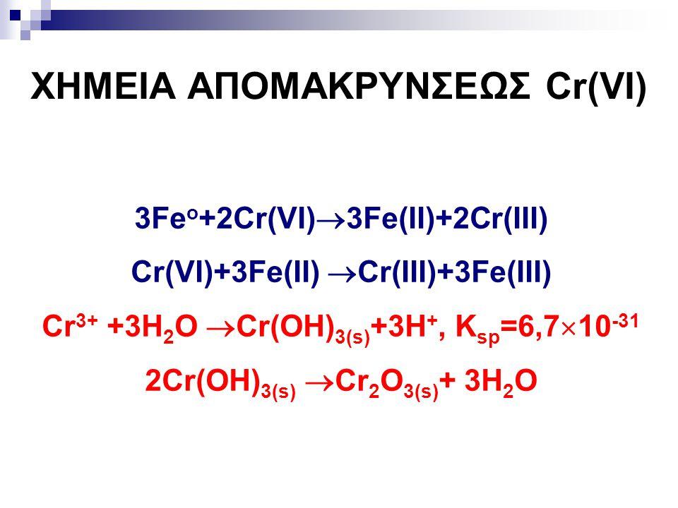 XHMEIA ΑΠΟΜΑΚΡΥΝΣΕΩΣ Cr(VI) 3Fe o +2Cr(VI)  3Fe(II)+2Cr(III) Cr(VI)+3Fe(II)  Cr(III)+3Fe(III) Cr 3+ +3H 2 O  Cr(OH) 3(s) +3H +, K sp =6,7  10 -31