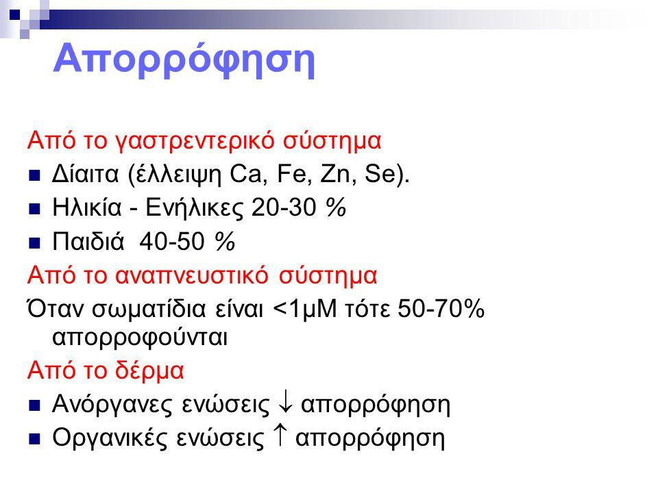 Απορρόφηση Από το γαστρεντερικό σύστημα Δίαιτα (έλλειψη Ca, Fe, Zn, Se). Ηλικία - Ενήλικες 20-30 % Παιδιά 40-50 % Από το αναπνευστικό σύστημα Όταν σωμ