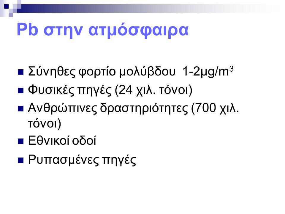 Pb στην ατμόσφαιρα Σύνηθες φορτίο μολύβδου 1-2μg/m 3 Φυσικές πηγές (24 χιλ. τόνοι) Ανθρώπινες δραστηριότητες (700 χιλ. τόνοι) Εθνικοί οδοί Ρυπασμένες