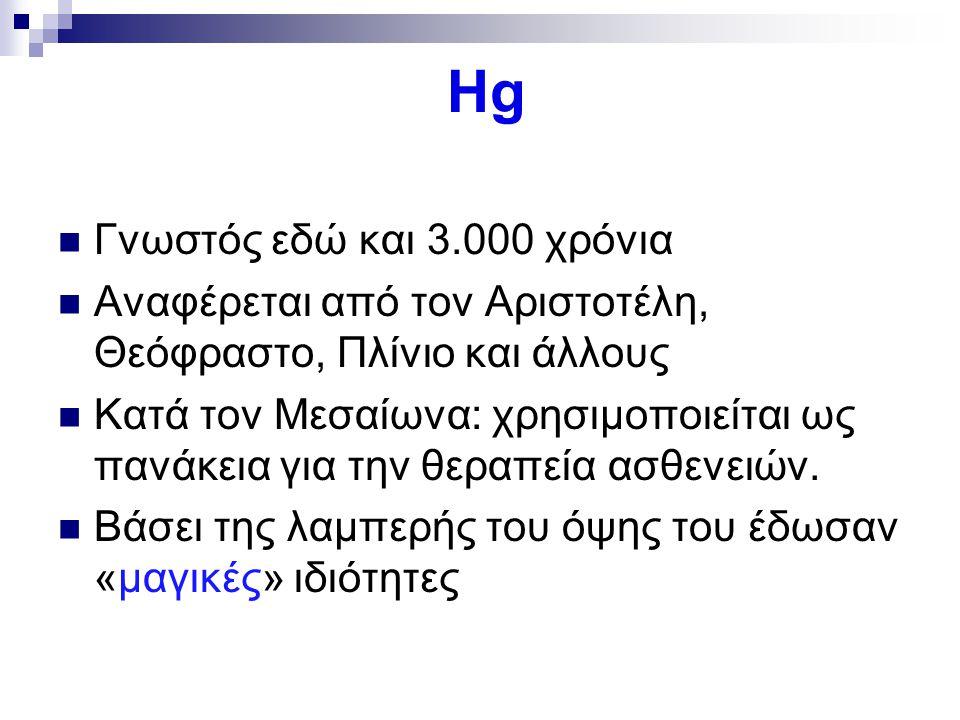 Hg Γνωστός εδώ και 3.000 χρόνια Αναφέρεται από τον Αριστοτέλη, Θεόφραστο, Πλίνιο και άλλους Κατά τον Μεσαίωνα: χρησιμοποιείται ως πανάκεια για την θερ