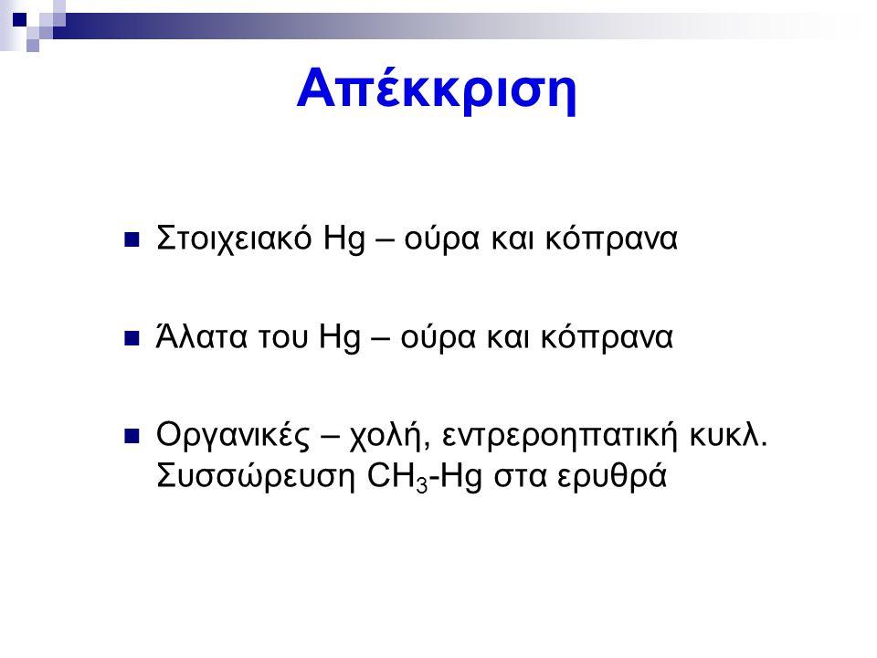 Απέκκριση Στοιχειακό Hg – ούρα και κόπρανα Άλατα του Hg – ούρα και κόπρανα Οργανικές – χολή, εντρεροηπατική κυκλ. Συσσώρευση CH 3 -Hg στα ερυθρά