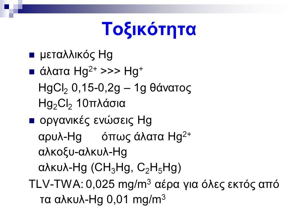 Τοξικότητα μεταλλικός Hg άλατα Hg 2+ >>> Hg + HgCl 2 0,15-0,2g – 1g θάνατος Ηg 2 Cl 2 10πλάσια οργανικές ενώσεις Hg αρυλ-Hg όπως άλατα Hg 2+ αλκοξυ-αλ