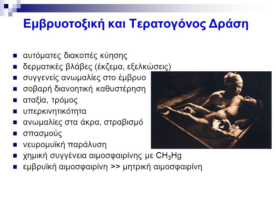 Εμβρυοτοξική και Τερατογόνος Δράση αυτόματες διακοπές κύησης δερματικές βλάβες (έκζεμα, εξελκώσεις) συγγενείς ανωμαλίες στο έμβρυο σοβαρή διανοητική κ