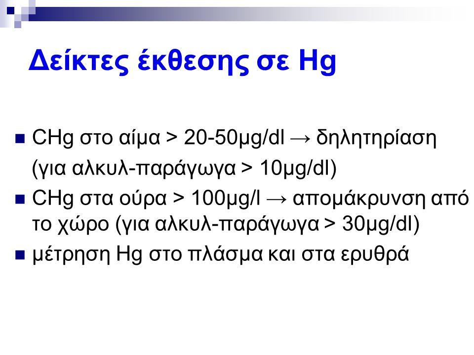 Δείκτες έκθεσης σε Hg CHg στο αίμα > 20-50μg/dl → δηλητηρίαση (για αλκυλ-παράγωγα > 10μg/dl) CHg στα ούρα > 100μg/l → απομάκρυνση από το χώρο (για αλκ