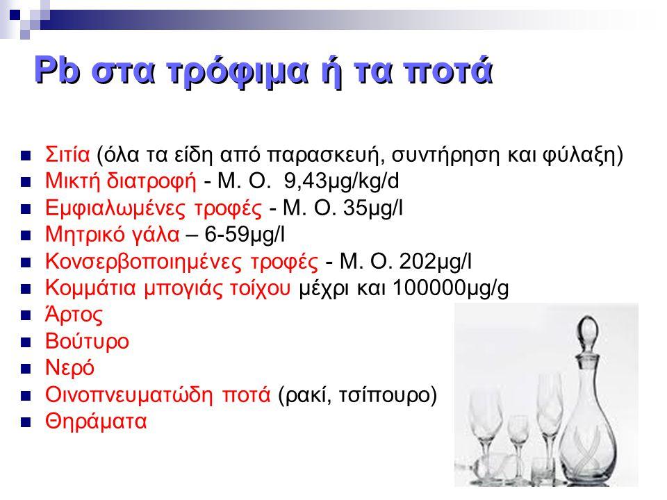 Pb στα τρόφιμα ή τα ποτά Σιτία (όλα τα είδη από παρασκευή, συντήρηση και φύλαξη) Μικτή διατροφή - Μ. Ο. 9,43μg/kg/d Εμφιαλωμένες τροφές - Μ. Ο. 35μg/l