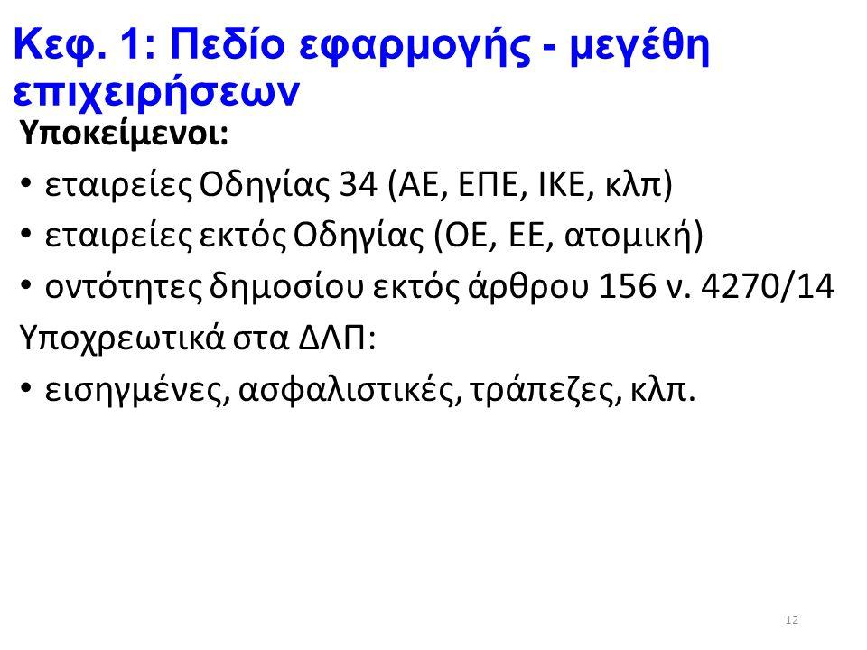 Κεφ. 1: Πεδίο εφαρμογής - μεγέθη επιχειρήσεων Υποκείμενοι: εταιρείες Οδηγίας 34 (ΑΕ, ΕΠΕ, ΙΚΕ, κλπ) εταιρείες εκτός Οδηγίας (ΟΕ, ΕΕ, ατομική) οντότητε