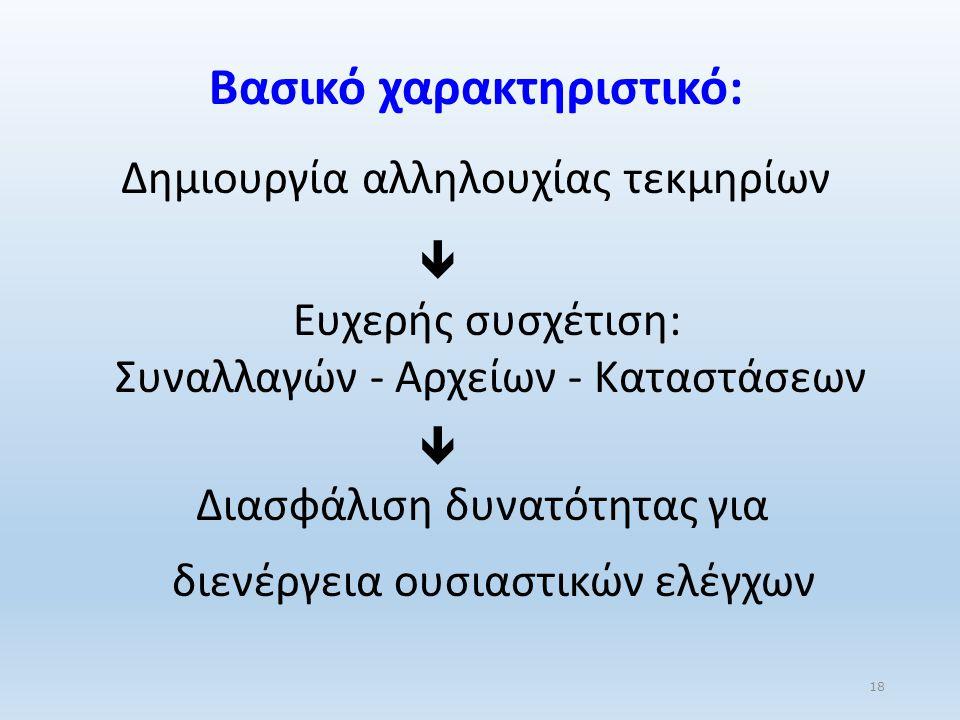 Βασικό χαρακτηριστικό: Δημιουργία αλληλουχίας τεκμηρίων  Ευχερής συσχέτιση: Συναλλαγών - Αρχείων - Καταστάσεων  Διασφάλιση δυνατότητας για διενέργει