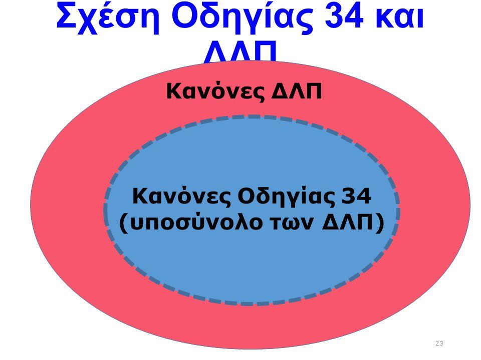 Σχέση Οδηγίας 34 και ΔΛΠ 23 Κανόνες ΔΛΠ Κανόνες Οδηγίας 34 (υποσύνολο των ΔΛΠ)