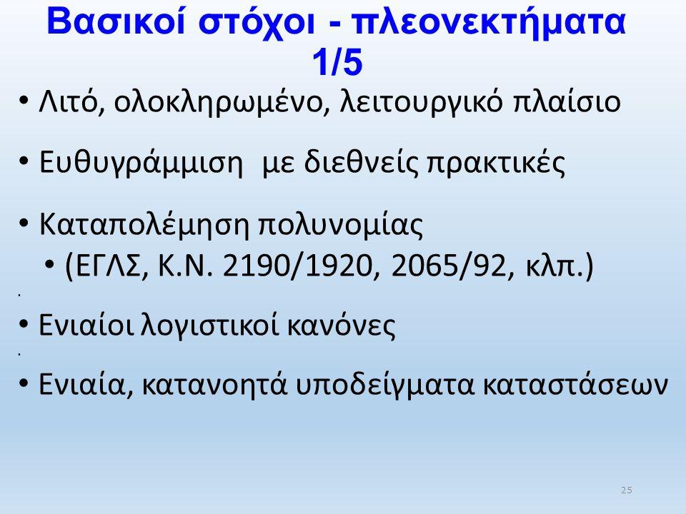 Βασικοί στόχοι - πλεονεκτήματα 1/5 Λιτό, ολοκληρωμένο, λειτουργικό πλαίσιο Ευθυγράμμιση με διεθνείς πρακτικές Καταπολέμηση πολυνομίας (ΕΓΛΣ, Κ.Ν. 2190