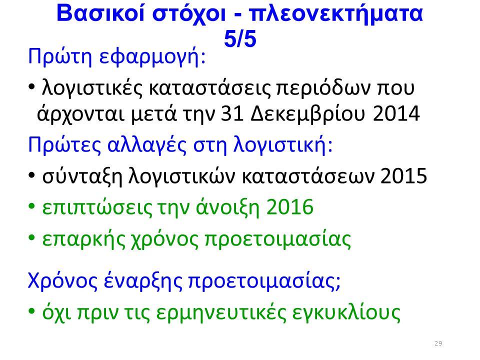 Βασικοί στόχοι - πλεονεκτήματα 5/5 Πρώτη εφαρμογή: λογιστικές καταστάσεις περιόδων που άρχονται μετά την 31 Δεκεμβρίου 2014 Πρώτες αλλαγές στη λογιστι