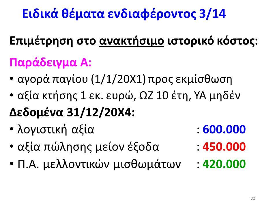 Ειδικά θέματα ενδιαφέροντος 3/14 Επιμέτρηση στο ανακτήσιμο ιστορικό κόστος: Παράδειγμα Α: αγορά παγίου (1/1/20Χ1) προς εκμίσθωση αξία κτήσης 1 εκ. ευρ