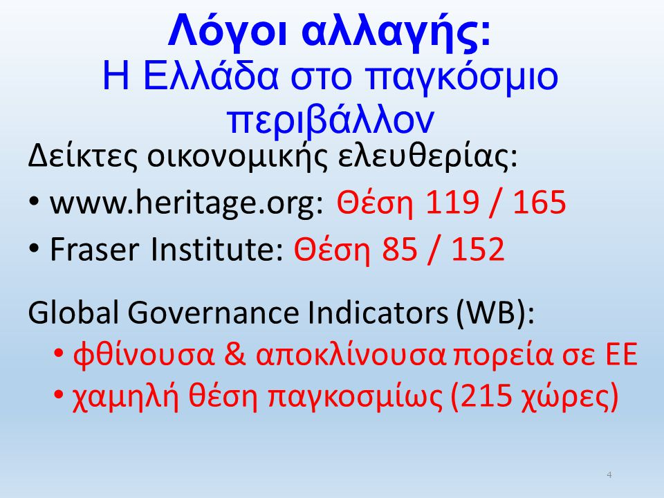 Λόγοι αλλαγής: Η Ελλάδα στο παγκόσμιο περιβάλλον Δείκτες οικονομικής ελευθερίας: www.heritage.org: Θέση 119 / 165 Fraser Institute: Θέση 85 / 152 Glob