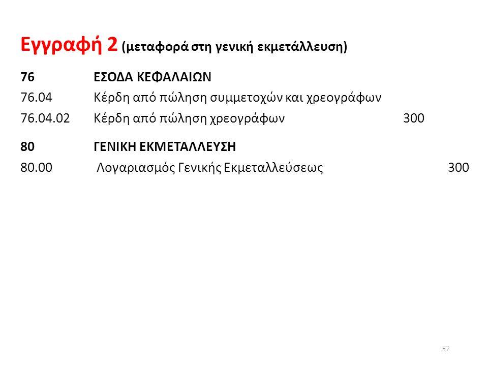 Εγγραφή 2 (μεταφορά στη γενική εκμετάλλευση) 76ΕΣΟΔΑ ΚΕΦΑΛΑΙΩΝ 76.04 Κέρδη από πώληση συμμετοχών και χρεογράφων 76.04.02 Κέρδη από πώληση χρεογράφων 3