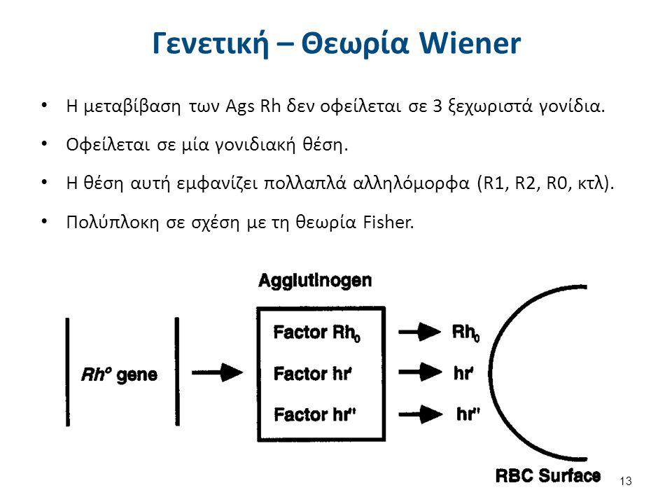 Συνδυασμοί γονιδίων ανά χρωμόσωμα κατά Fisher Rhesus (+)Rhesus (-) DCedce DcEDcEdCedCe DcedcE DCEdCE Γενετική – Θεωρία Fisher Τα γονίδια: D, c, e δεν