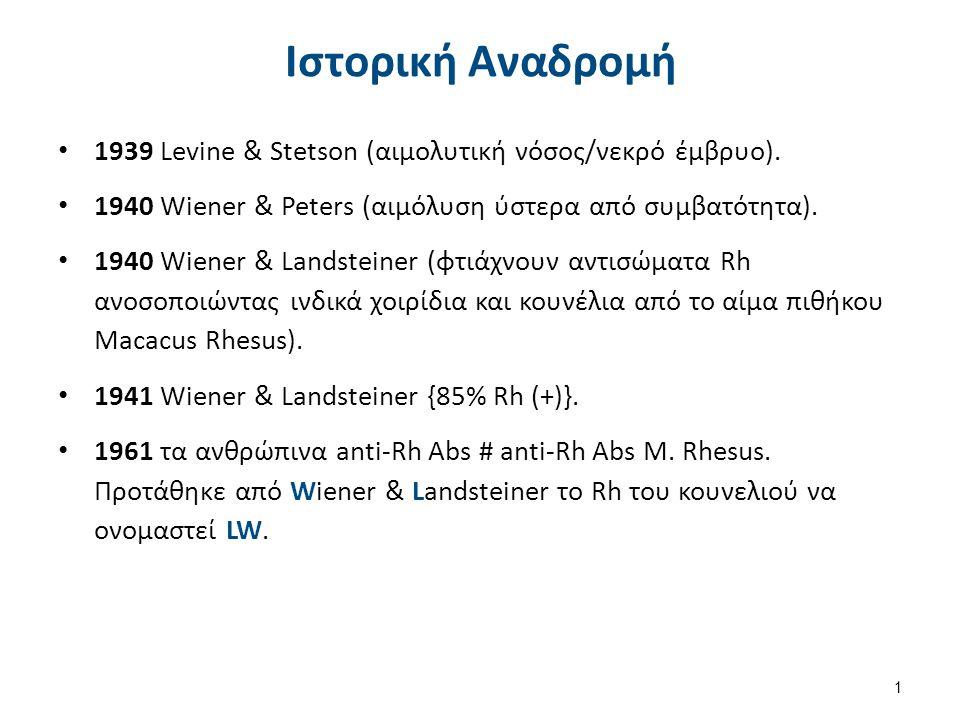 Αιμοδοσία (Θ) Ενότητα 5: Σύστημα Rhesus (Rh) Αναστάσιος Κριεμπάρδης Τμήμα Ιατρικών εργαστηρίων Ανοικτά Ακαδημαϊκά Μαθήματα στο ΤΕΙ Αθήνας Το περιεχόμε