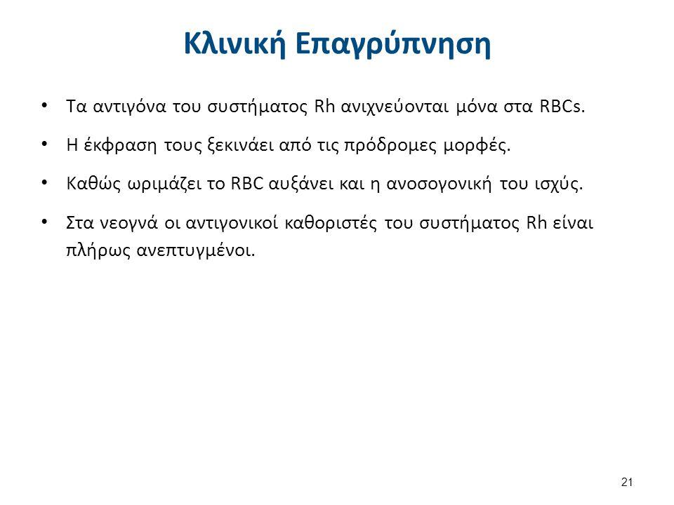 Μοντέλο Τοπολογίας RhAG, RhCE και RhD γονιδίων 20 clinicalcenter.nih.gov