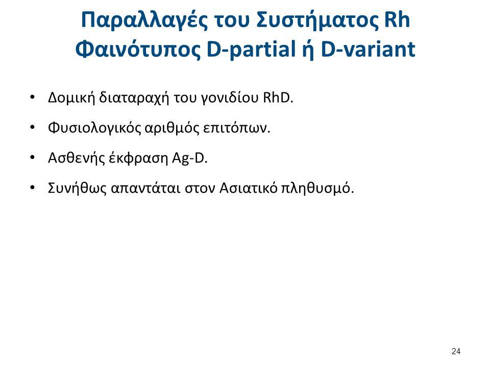 Παραλλαγές του Συστήματος Rh Φαινότυπος Dw (D-weak) Άτομα RhD(+) εμφανίζουν ασθενή έκφραση Ag-D. Φυσιολογικά το Ag-D είναι 10.000-30.000/RBC. Άτομα D-